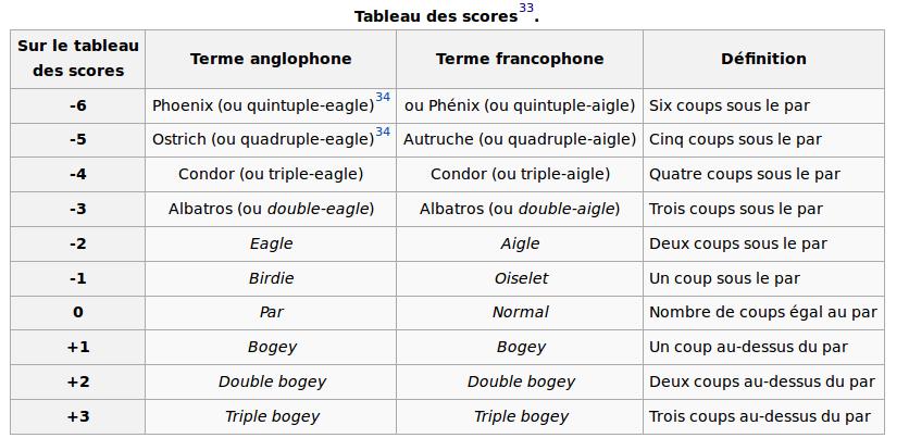 screenshot-fr wikipedia org 2015-04-18 00-06-42